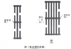 土工格栅力学性能测试标准要求