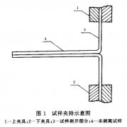 拉力试验机对软质复合膜进行剥离强度试验